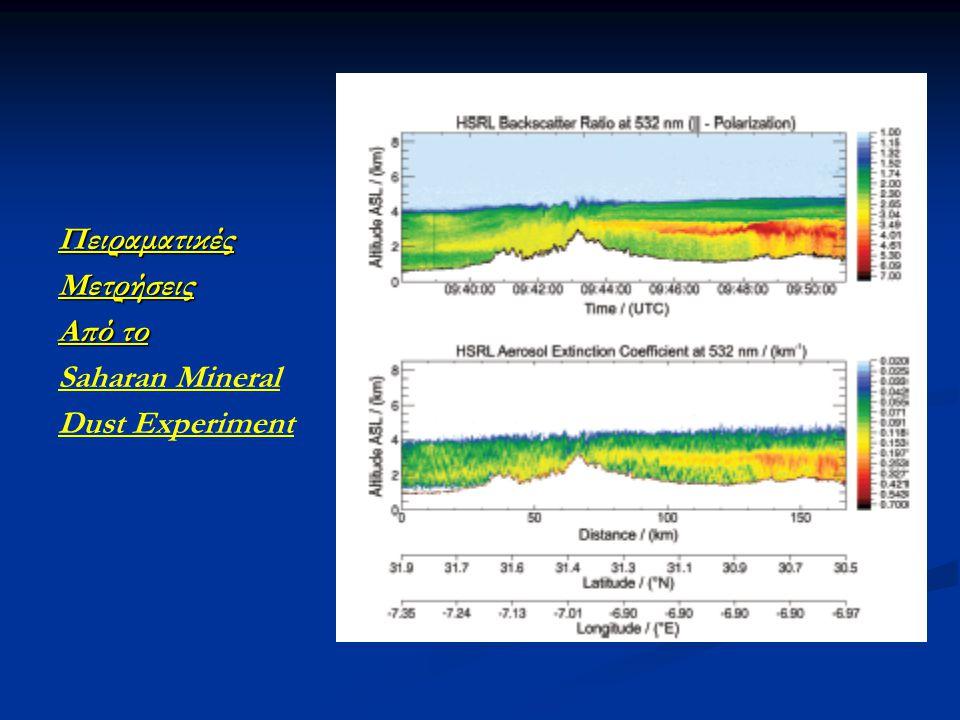 Πειραματικές Μετρήσεις Από το Saharan Mineral Dust Experiment