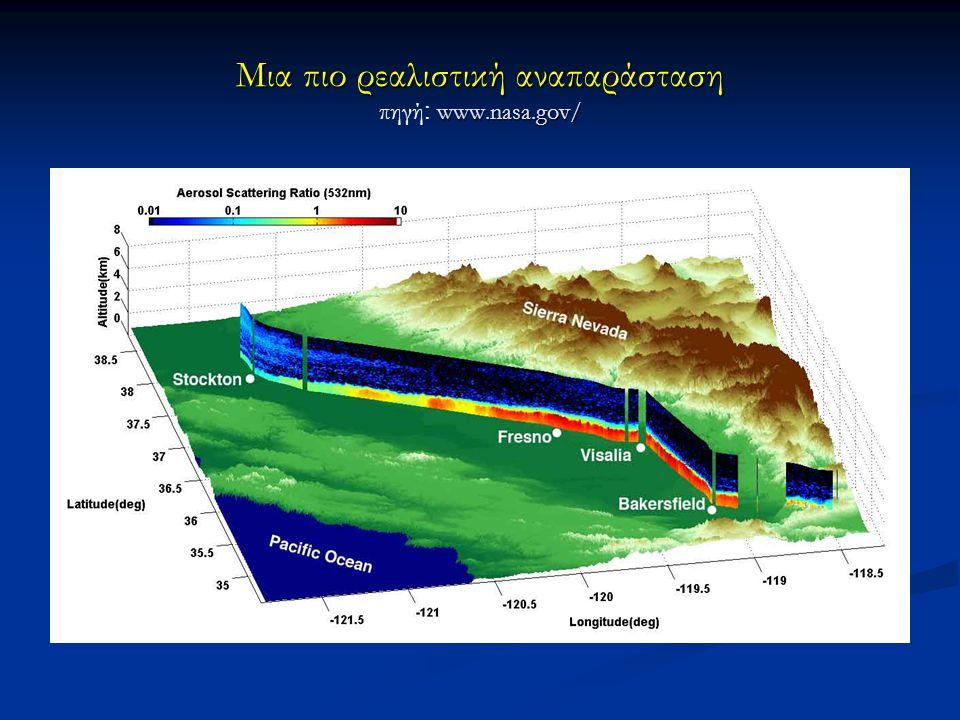Μια πιο ρεαλιστική αναπαράσταση πηγή: www.nasa.gov/