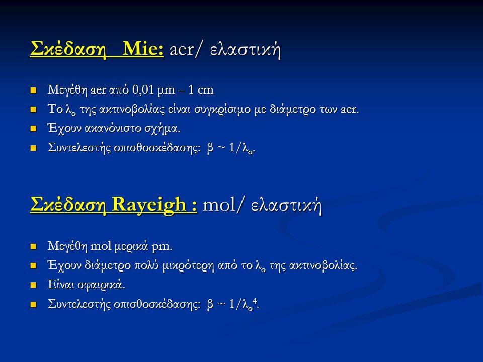 Σκέδαση Mie: aer/ ελαστική