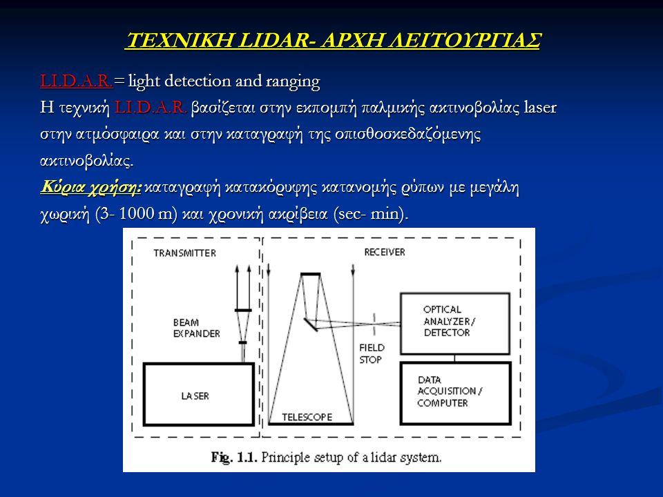 ΤΕΧΝΙΚΗ LIDAR- ΑΡΧΗ ΛΕΙΤΟΥΡΓΙΑΣ