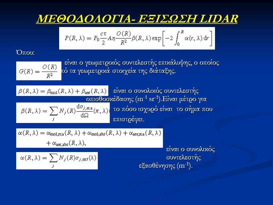 ΜΕΘΟΔΟΛΟΓΙΑ- ΕΞΙΣΩΣΗ LIDAR