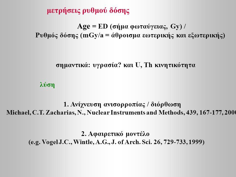 μετρήσεις ρυθμού δόσης Age = ED (σήμα φωταύγειας, Gy) /