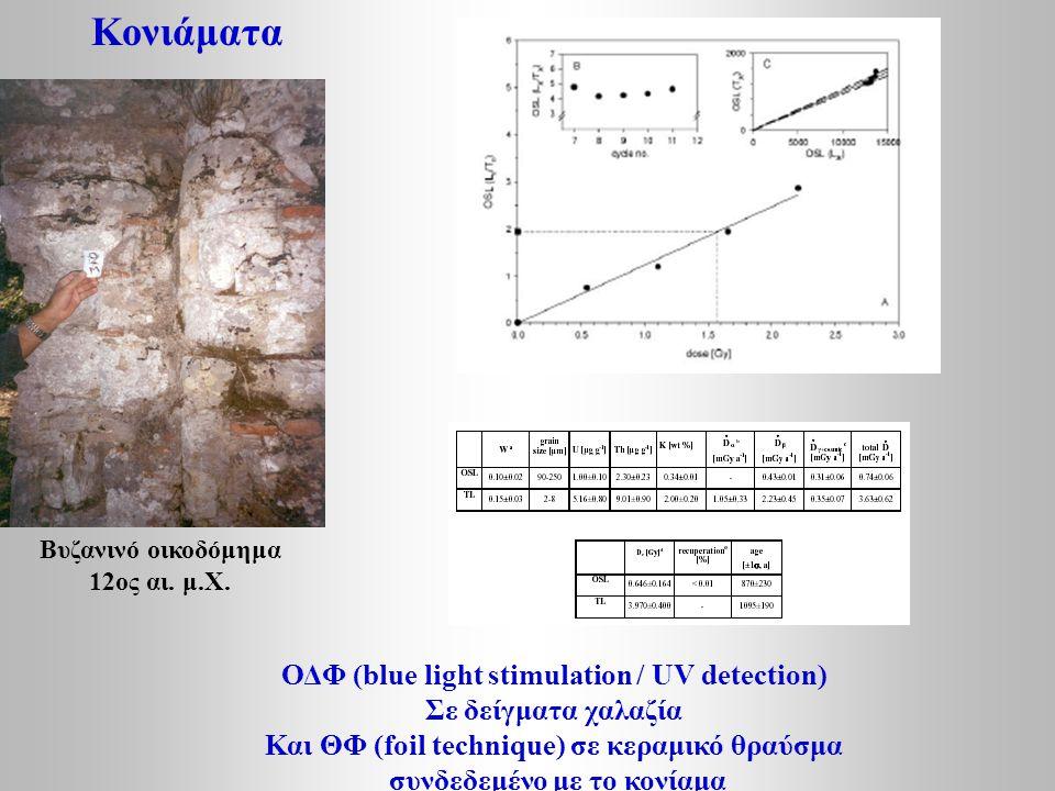 Κονιάματα ΟΔΦ (blue light stimulation / UV detection)