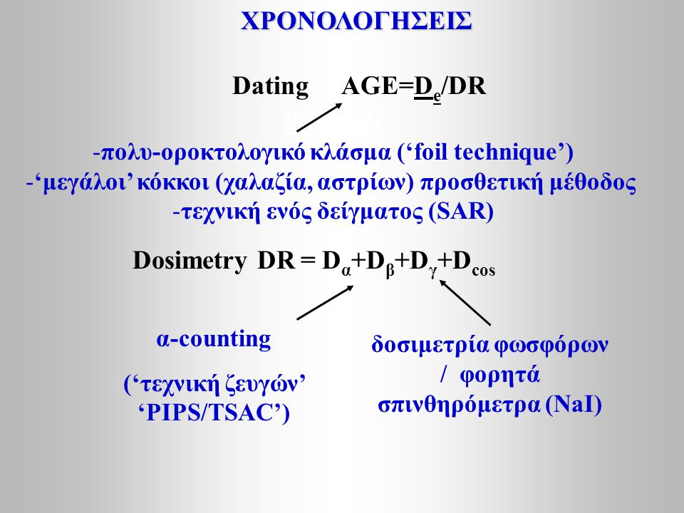 ΧΡΟΝΟΛΟΓΗΣΕΙΣ Dating AGE=De/DR Dosimetry DR = Dα+Dβ+Dγ+Dcos