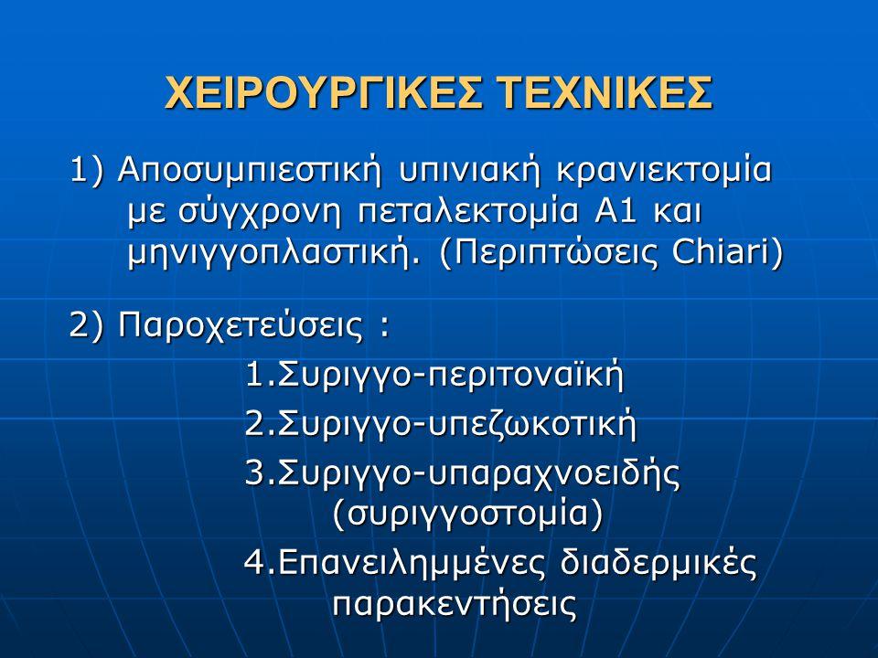 ΧΕΙΡΟΥΡΓΙΚΕΣ ΤΕΧΝΙΚΕΣ