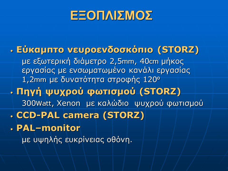 ΕΞΟΠΛΙΣΜΟΣ Εύκαμπτο νευροενδοσκόπιο (STORZ)