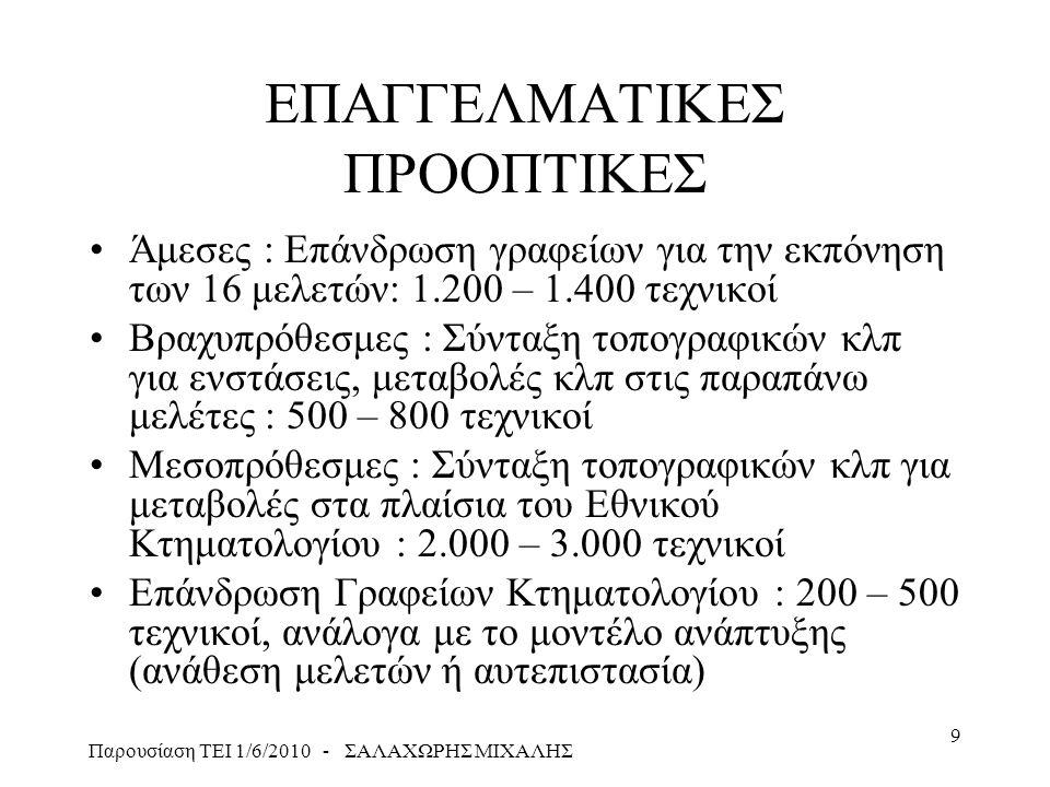 ΕΠΑΓΓΕΛΜΑΤΙΚΕΣ ΠΡΟΟΠΤΙΚΕΣ