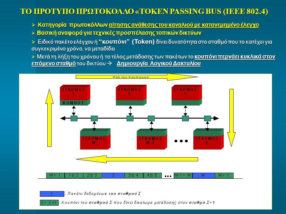 ΤΟ ΠΡΟΤΥΠΟ ΠΡΩΤΟΚΟΛΛΟ «TOKEN PASSING BUS (IEEE 802.4)