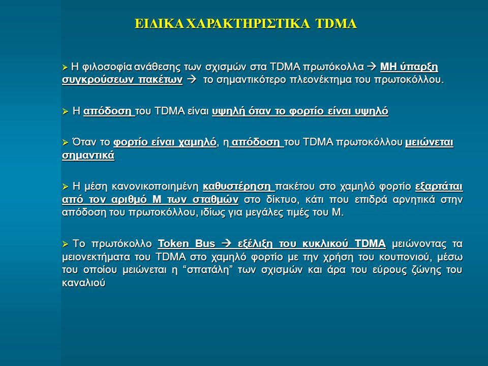 ΕΙΔΙΚΑ ΧΑΡΑΚΤΗΡΙΣΤΙΚΑ TDMA
