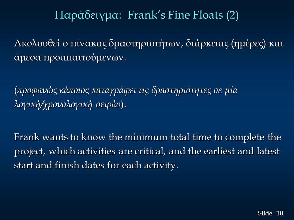 Παράδειγμα: Frank's Fine Floats (2)