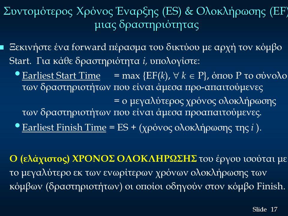 Συντομότερος Χρόνος Έναρξης (ES) & Ολοκλήρωσης (EF) μιας δραστηριότητας