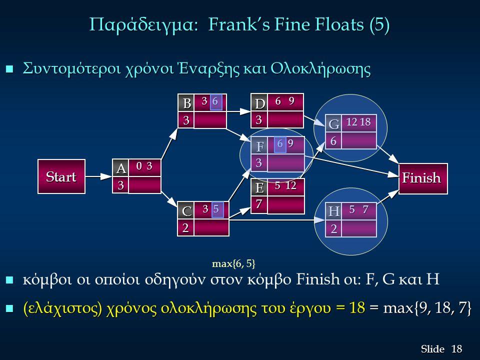 Παράδειγμα: Frank's Fine Floats (5)
