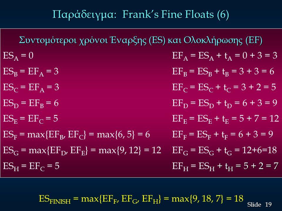 Παράδειγμα: Frank's Fine Floats (6)