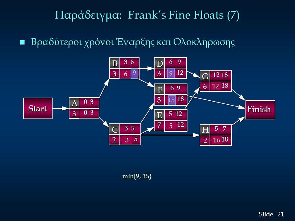 Παράδειγμα: Frank's Fine Floats (7)