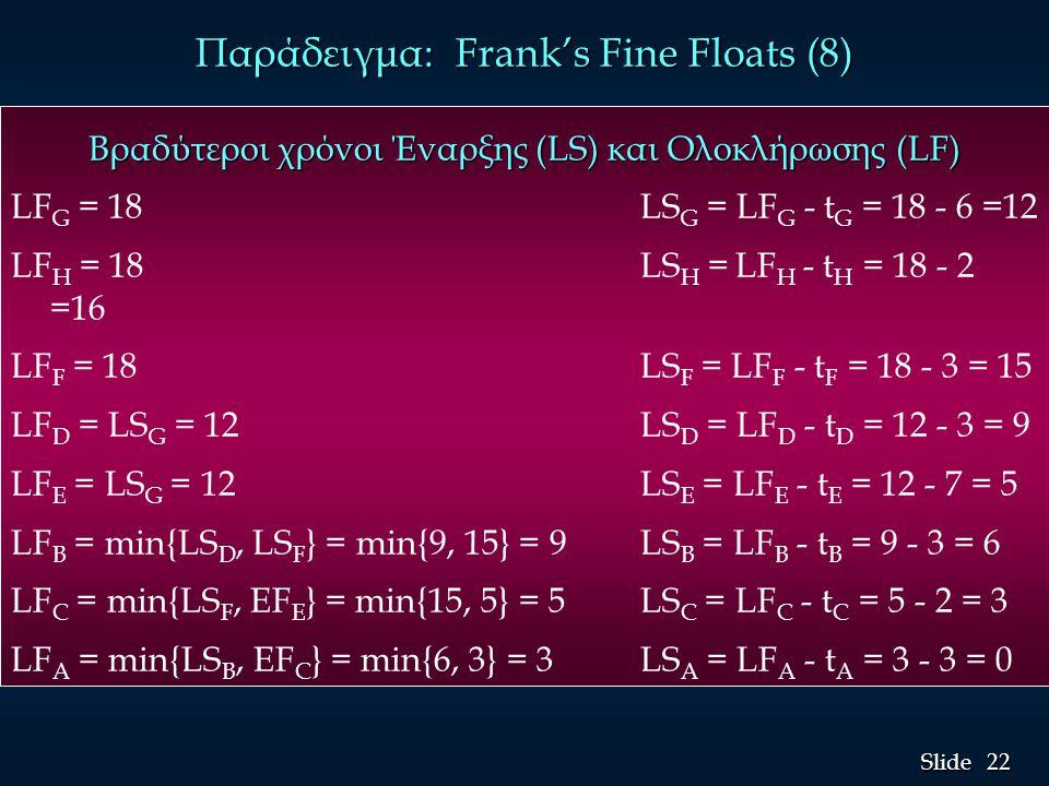 Παράδειγμα: Frank's Fine Floats (8)