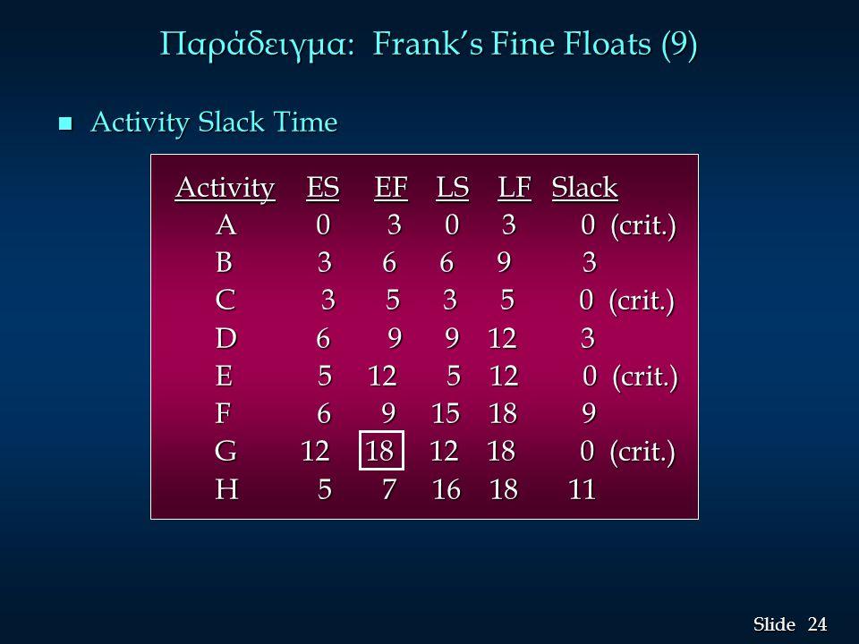 Παράδειγμα: Frank's Fine Floats (9)