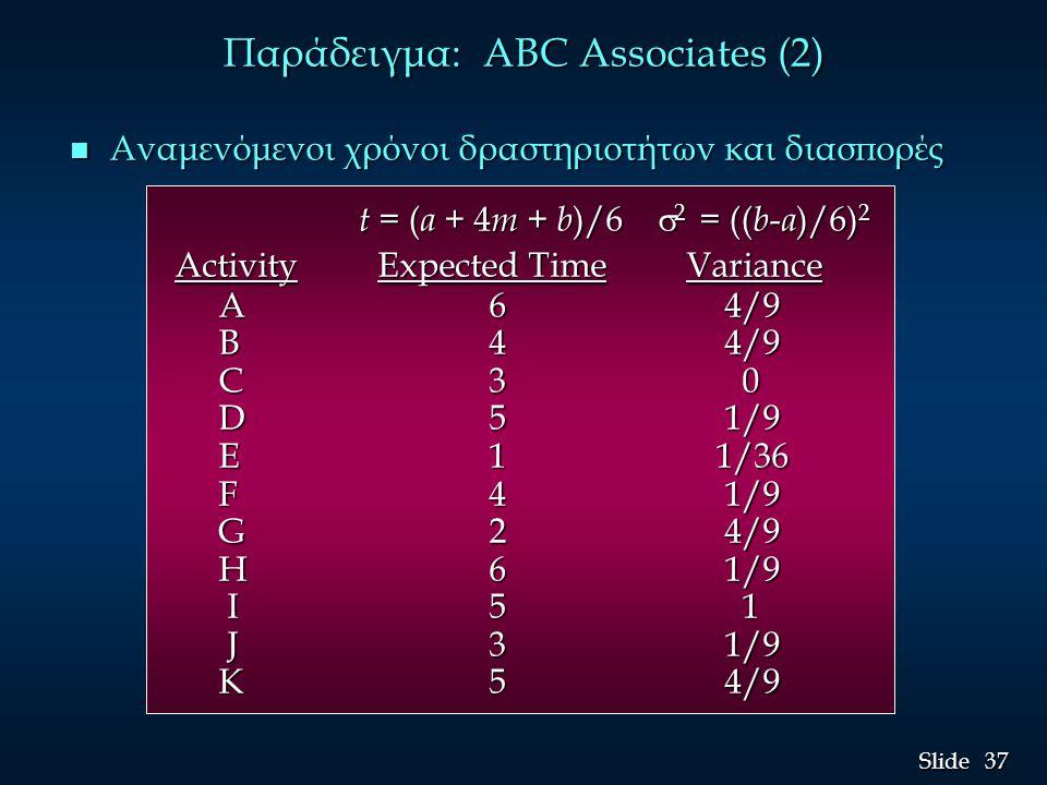 Παράδειγμα: ABC Associates (2)