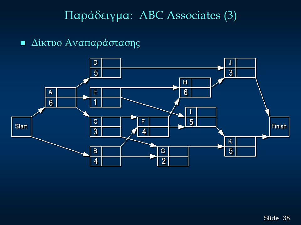 Παράδειγμα: ABC Associates (3)