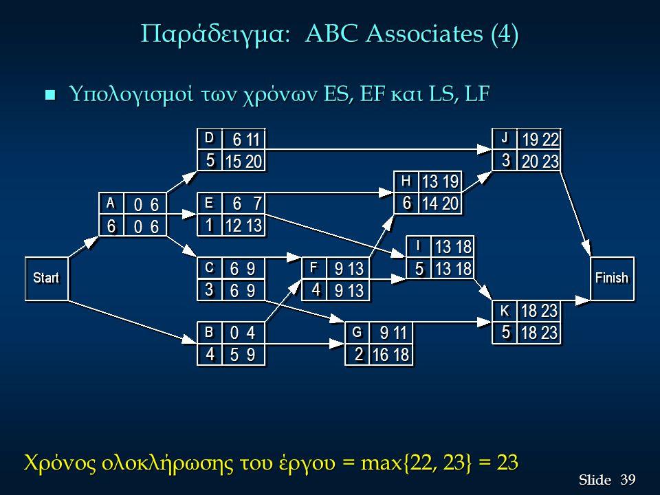 Παράδειγμα: ABC Associates (4)