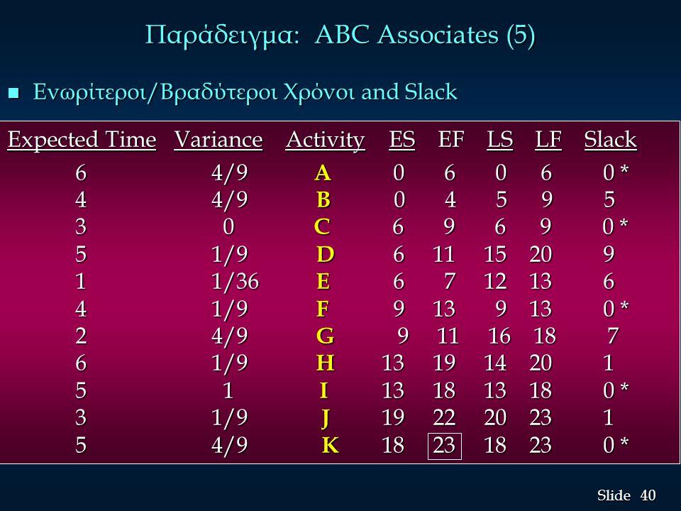 Παράδειγμα: ABC Associates (5)