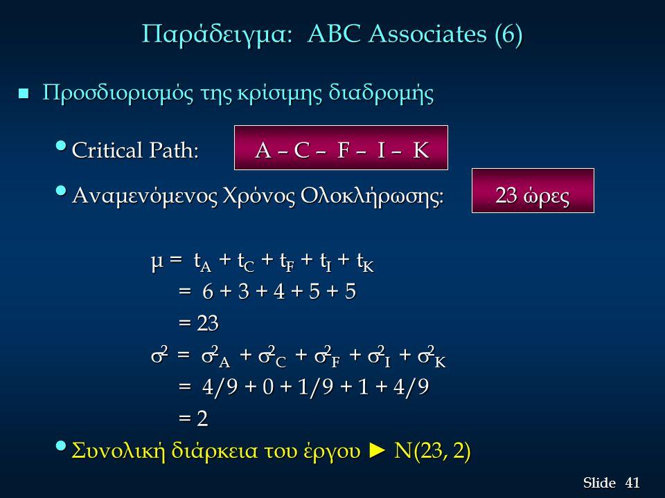Παράδειγμα: ABC Associates (6)