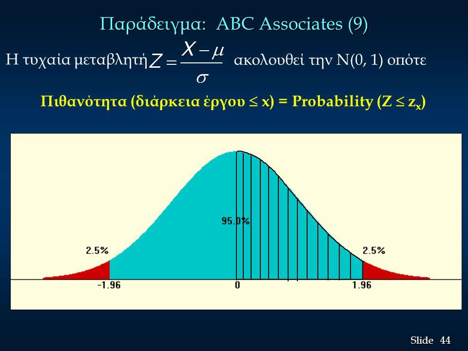 Παράδειγμα: ABC Associates (9)