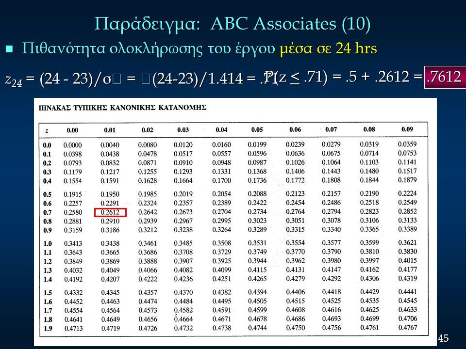 Παράδειγμα: ABC Associates (10)