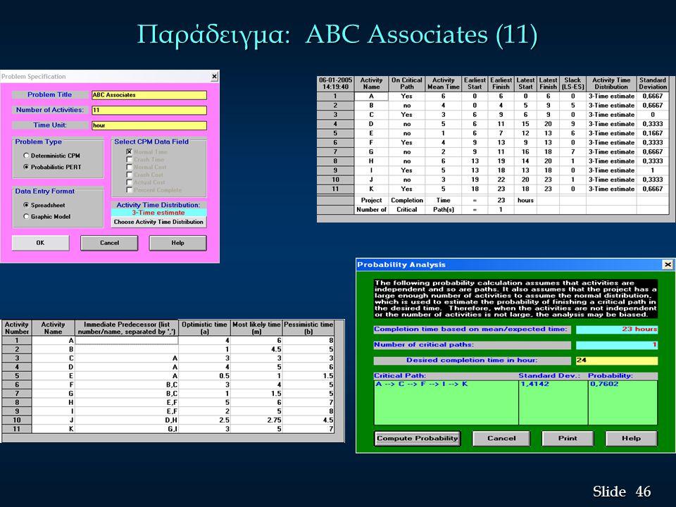 Παράδειγμα: ABC Associates (11)