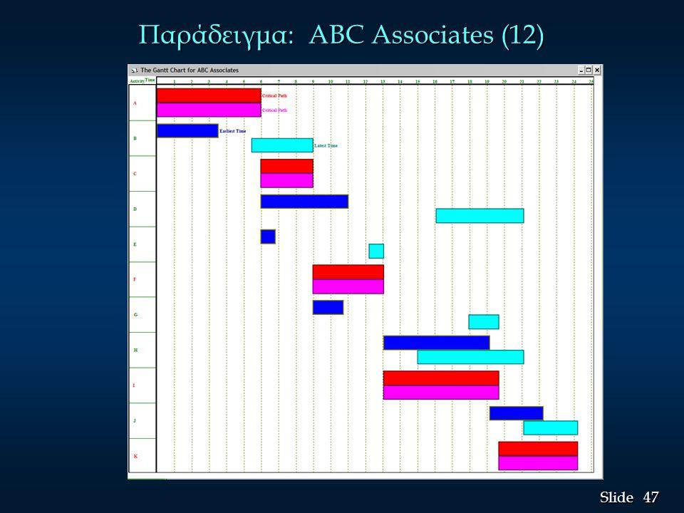 Παράδειγμα: ABC Associates (12)