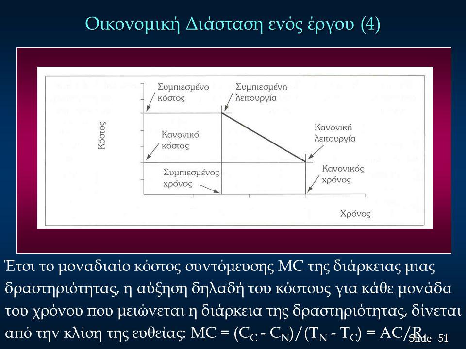 Οικονομική Διάσταση ενός έργου (4)