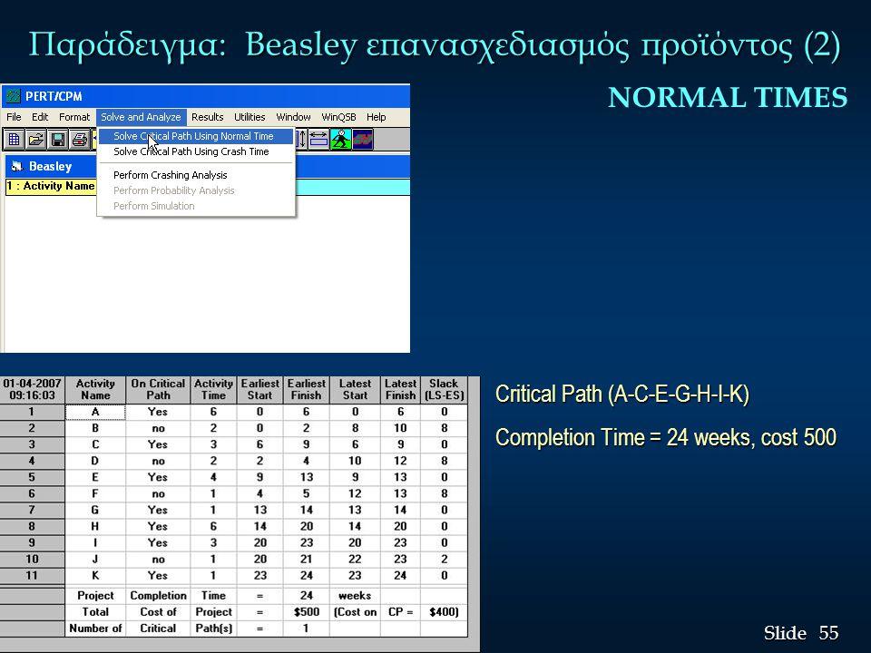 Παράδειγμα: Beasley επανασχεδιασμός προϊόντος (2)