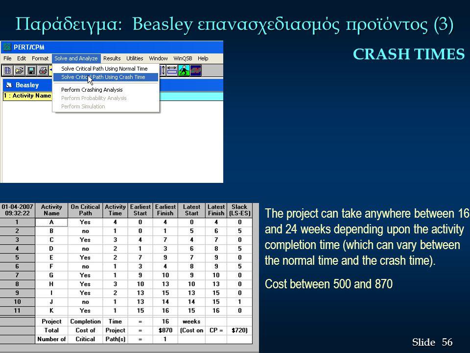 Παράδειγμα: Beasley επανασχεδιασμός προϊόντος (3)