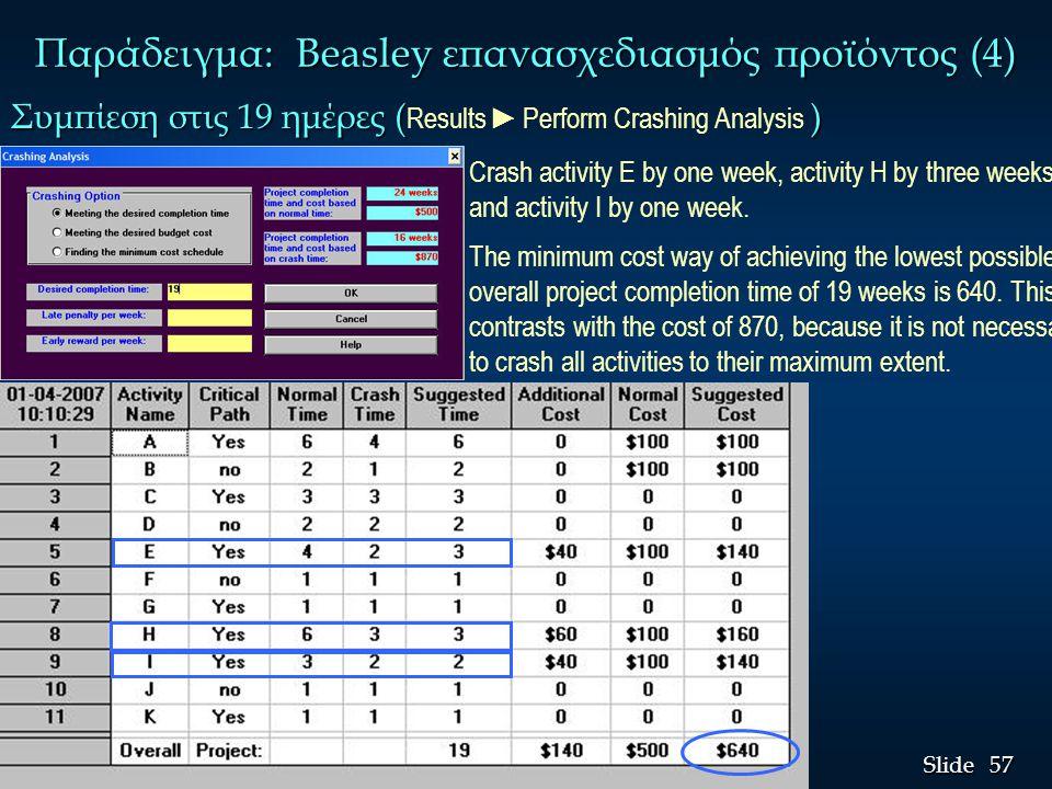 Παράδειγμα: Beasley επανασχεδιασμός προϊόντος (4)