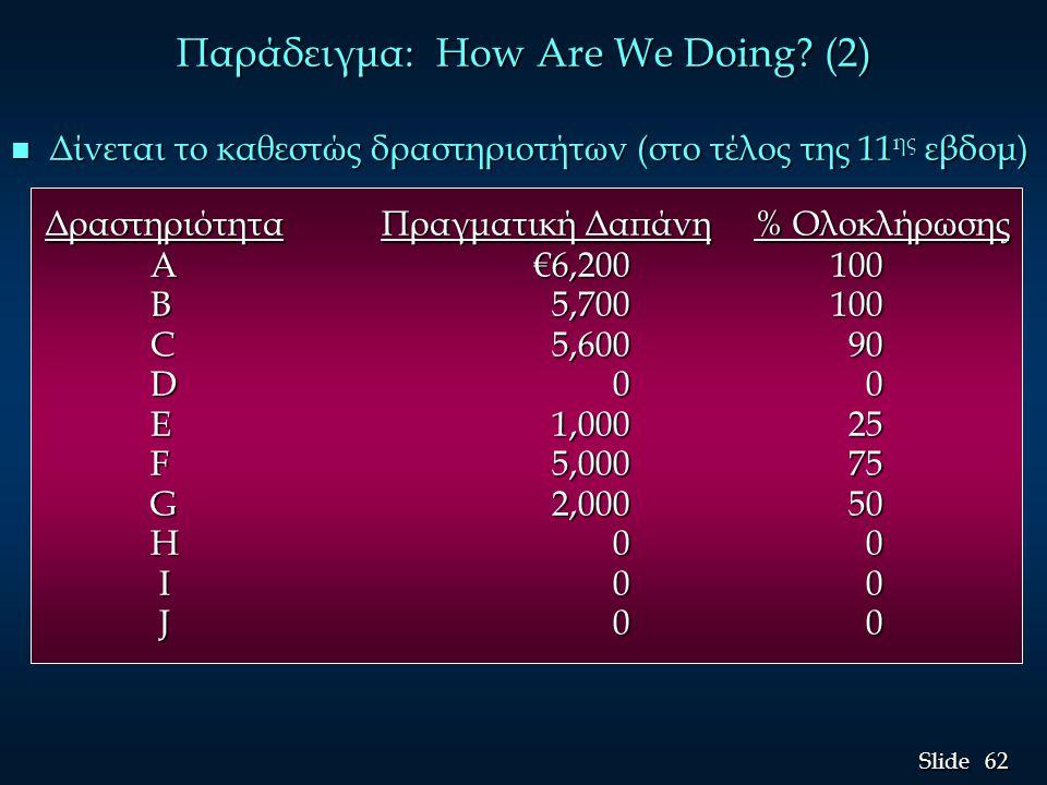 Παράδειγμα: How Are We Doing (2)