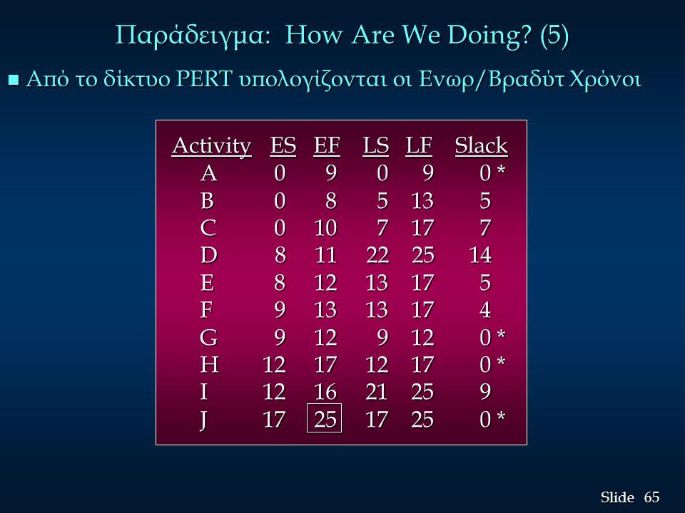 Παράδειγμα: How Are We Doing (5)