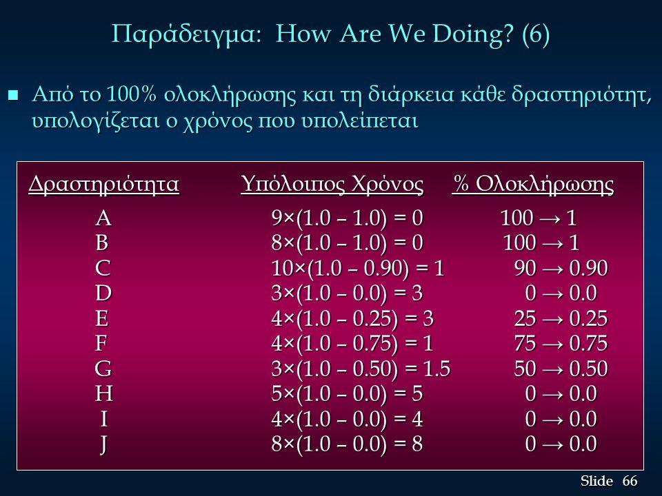 Παράδειγμα: How Are We Doing (6)