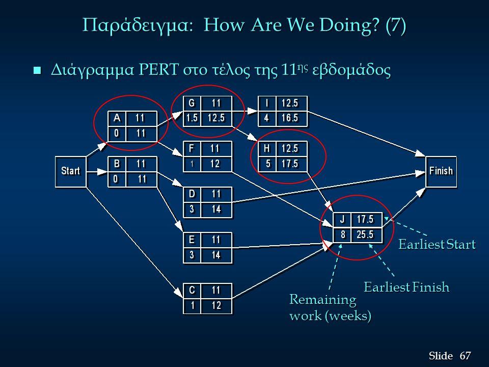 Παράδειγμα: How Are We Doing (7)