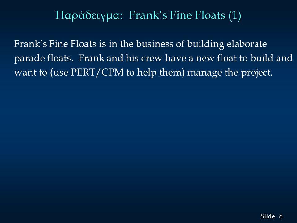 Παράδειγμα: Frank's Fine Floats (1)