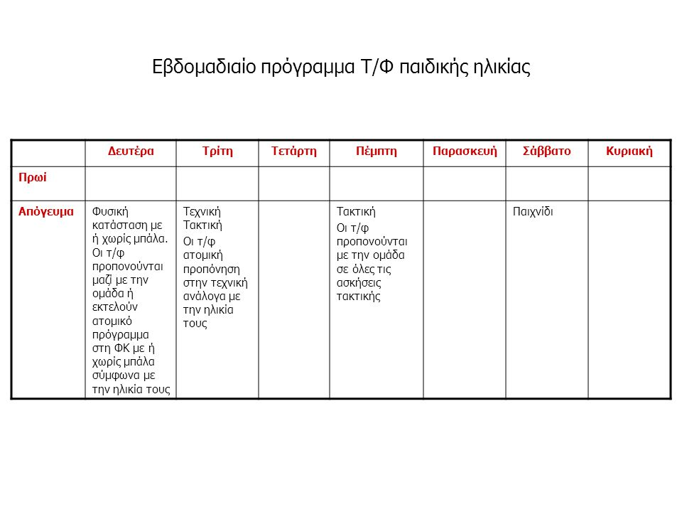 Εβδομαδιαίο πρόγραμμα Τ/Φ παιδικής ηλικίας