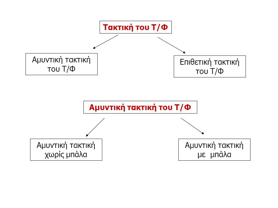 Αμυντική τακτική του Τ/Φ
