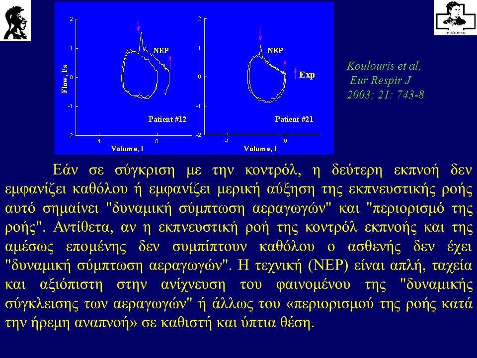 Koulouris et al, Eur Respir J. 2003; 21: 743-8.