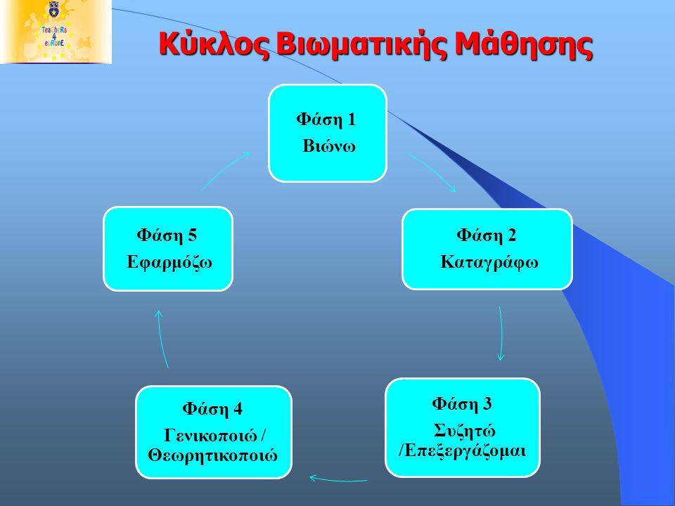 Κύκλος Βιωματικής Μάθησης