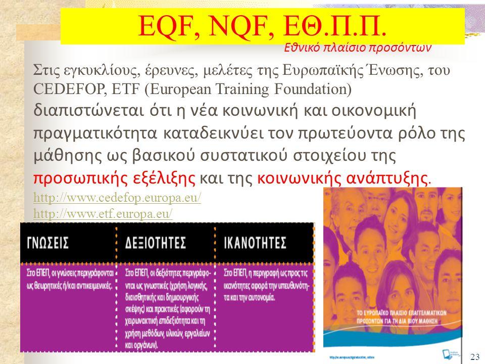 EQF, NQF, ΕΘ.Π.Π. Εθνικό πλαίσιο προσόντων.