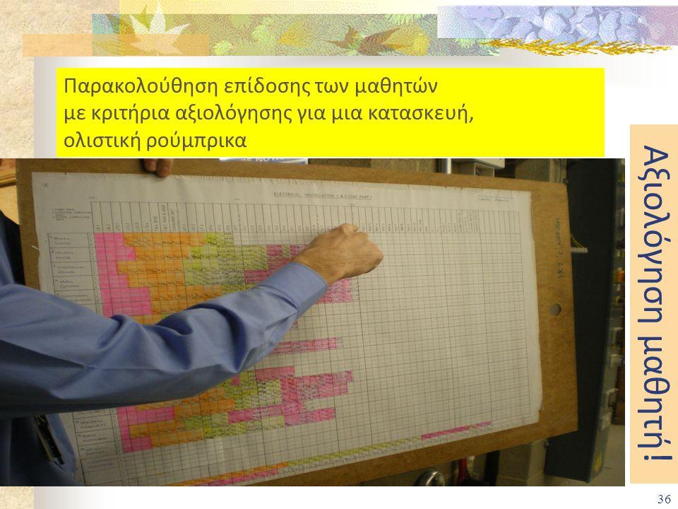 Αξιολόγηση μαθητή! Παρακολούθηση επίδοσης των μαθητών