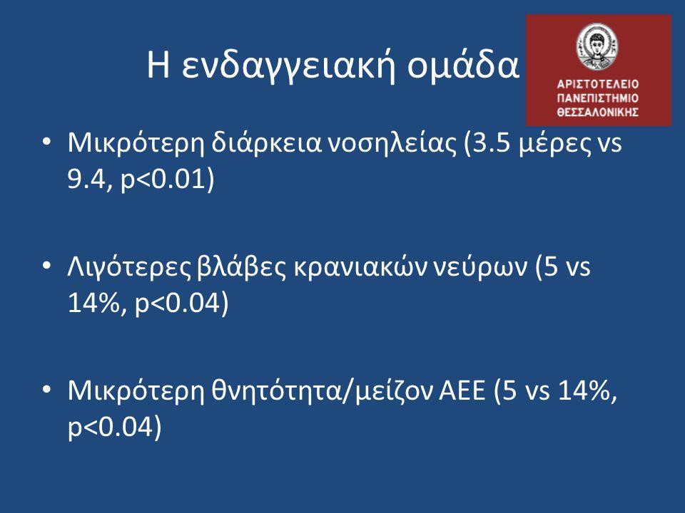 Η ενδαγγειακή ομάδα Μικρότερη διάρκεια νοσηλείας (3.5 μέρες vs 9.4, p<0.01) Λιγότερες βλάβες κρανιακών νεύρων (5 vs 14%, p<0.04)