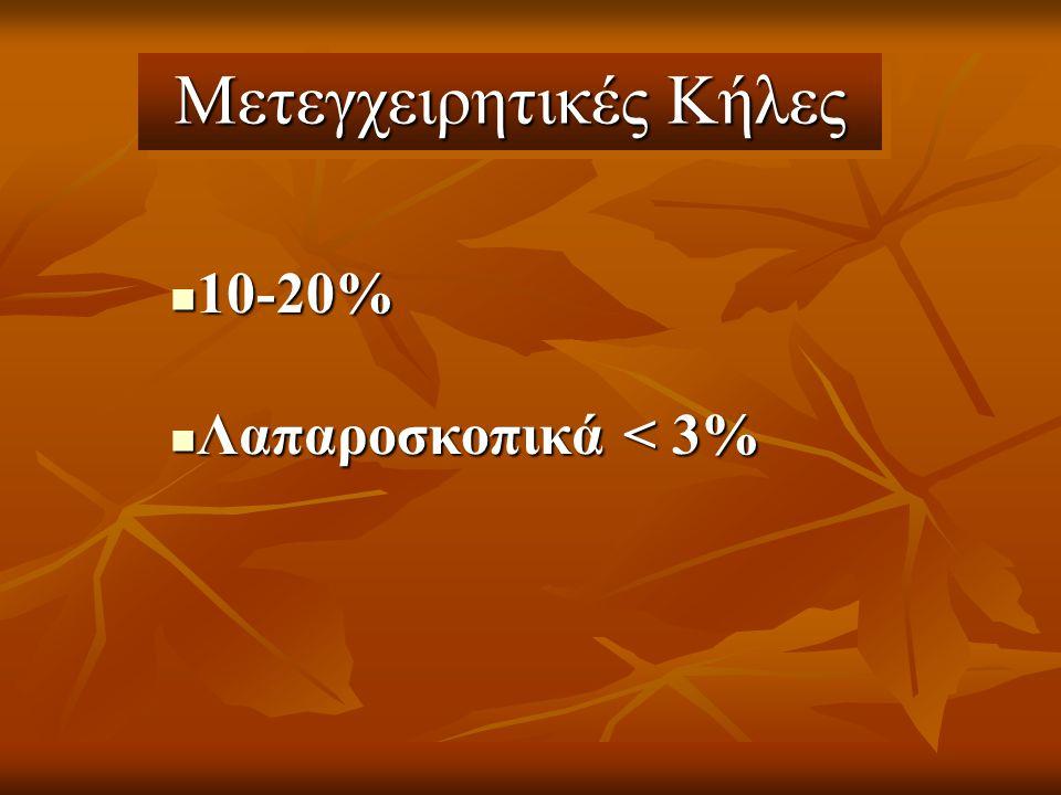 10-20% Λαπαροσκοπικά < 3%