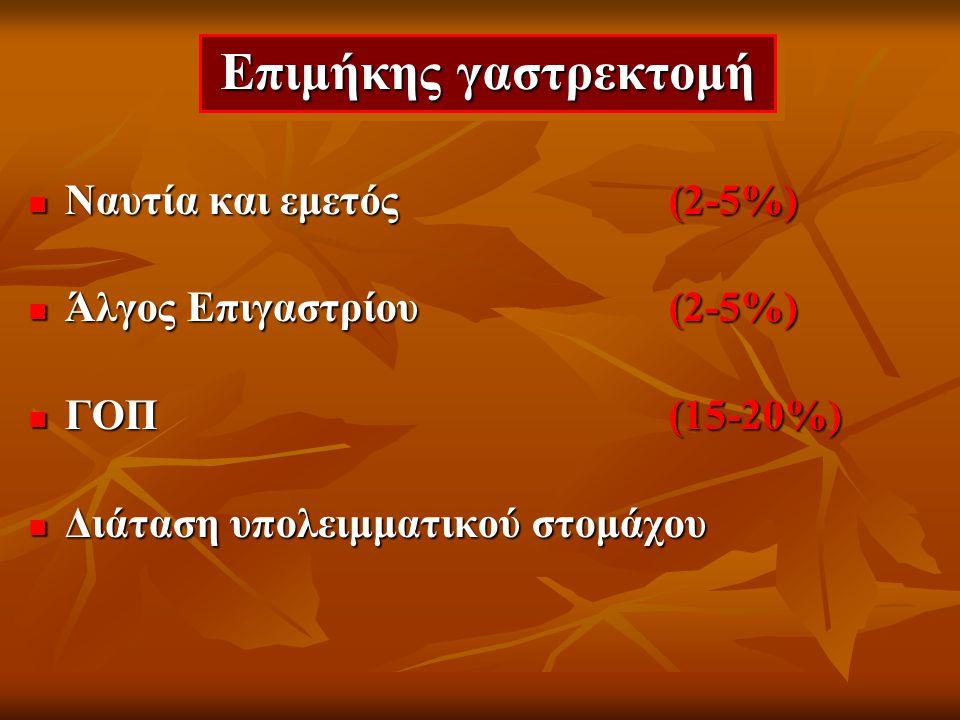 Επιμήκης γαστρεκτομή Ναυτία και εμετός (2-5%) Άλγος Επιγαστρίου (2-5%)