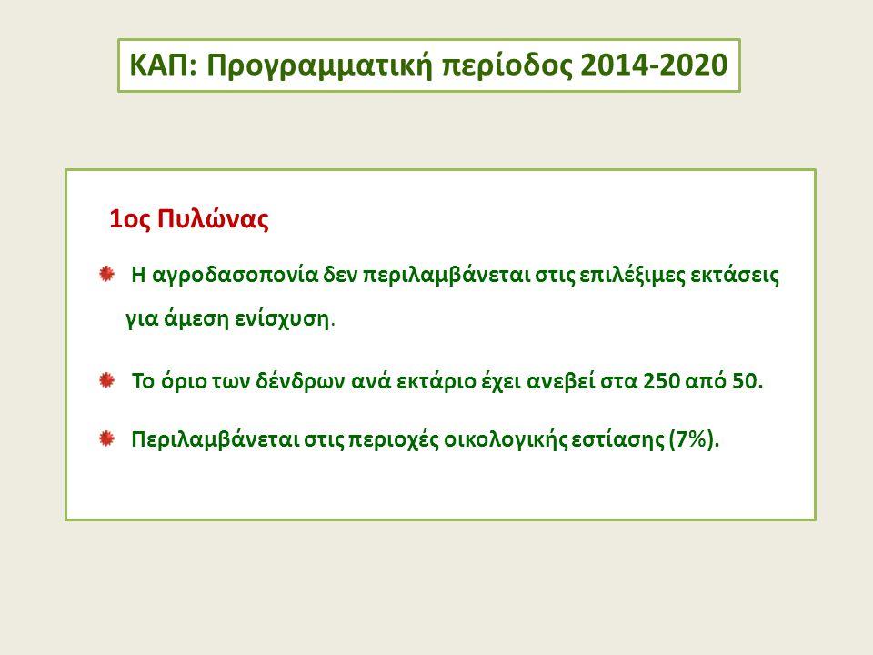 ΚΑΠ: Προγραμματική περίοδος 2014-2020
