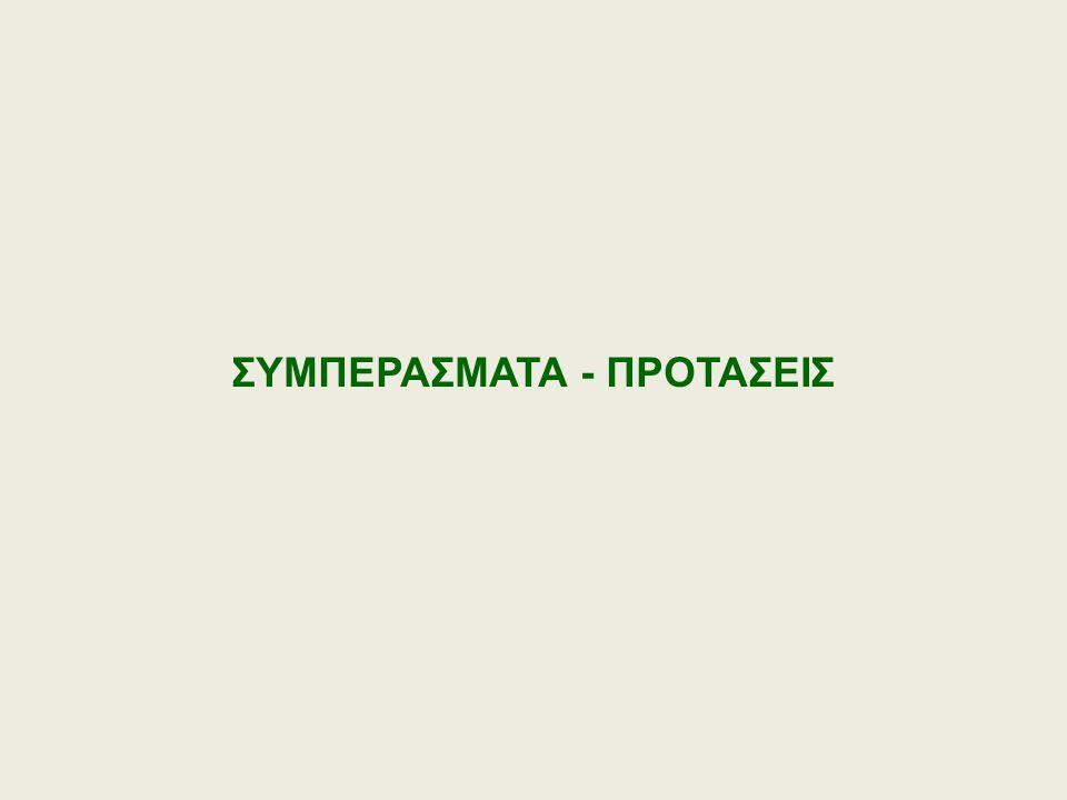 ΣΥΜΠΕΡΑΣΜΑΤΑ - ΠΡΟΤΑΣΕΙΣ