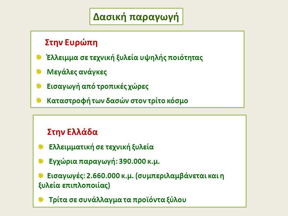 Δασική παραγωγή Στην Ευρώπη Στην Ελλάδα